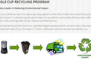 Highlighting Planet Coffee's recycling program is an great feature of the Planet Coffee website produced by Edmonton website developer Industrial NetMedia